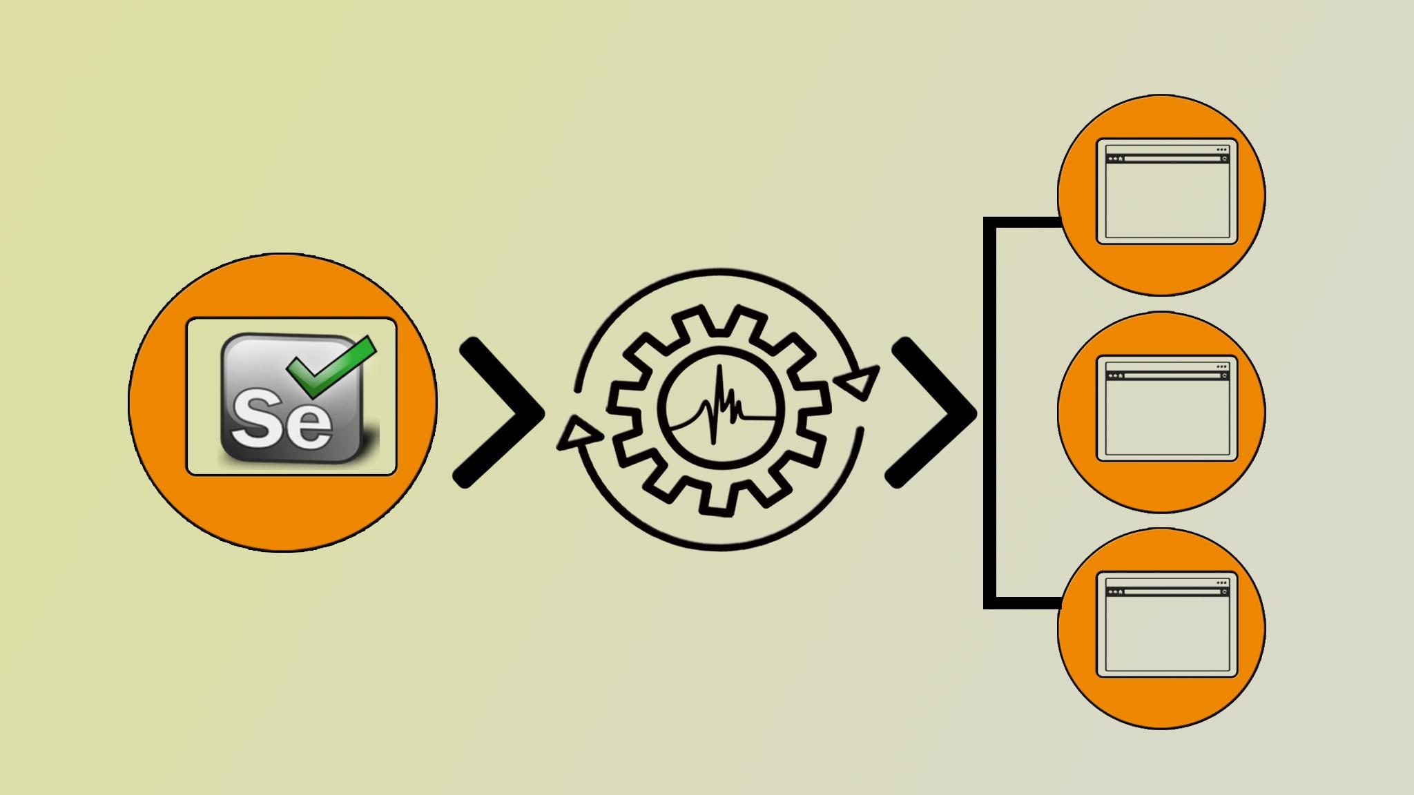 Automated web testing with WebDriver - TestArchitect
