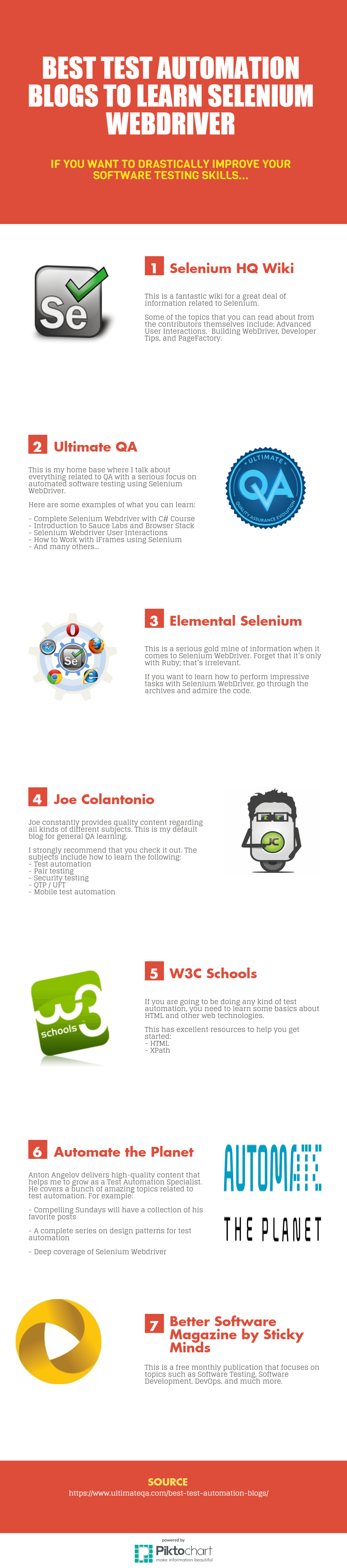 free infographic - best test automation blogs to learn selenium webdriver