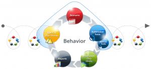 resources for bdd frameworks