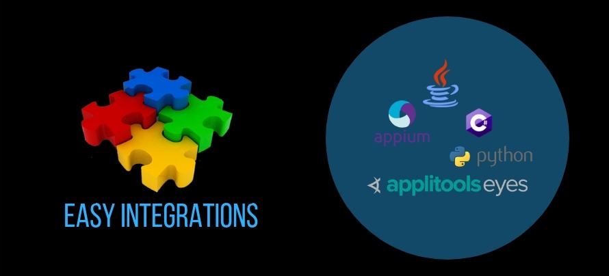 applitools has easy integrations