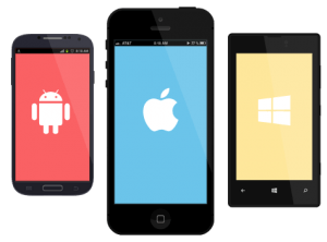 automating visual check in all devices and operating systems
